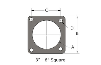 Caterpillar Pattern Flange